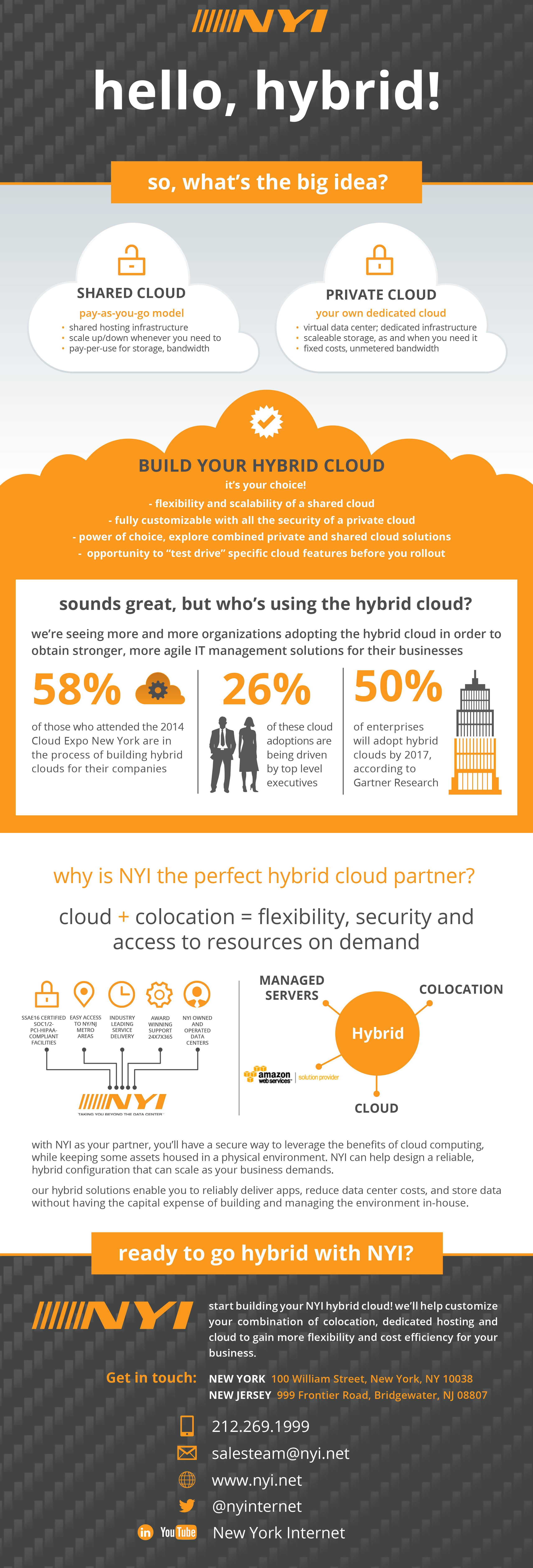 NYI_Infographic_Template_Hybrid_2_previewMW1 (2)